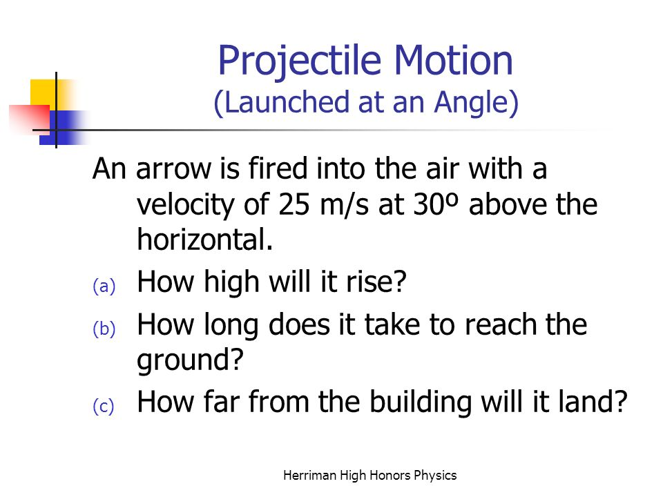 Projectile Motion (Launched at an Angle)