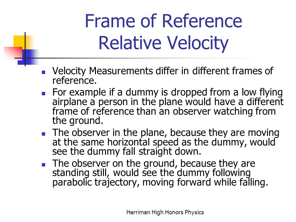 Frame of Reference Relative Velocity