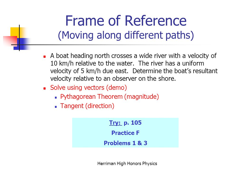 Frame of Reference (Moving along different paths)