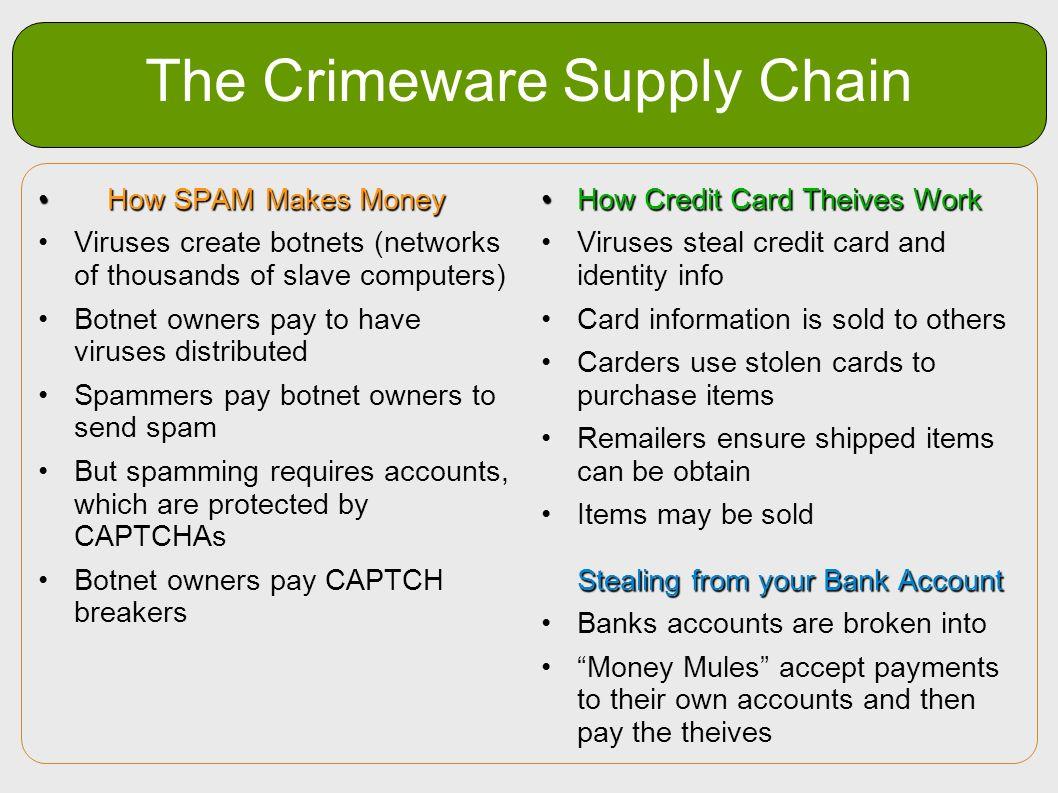 The Crimeware Supply Chain