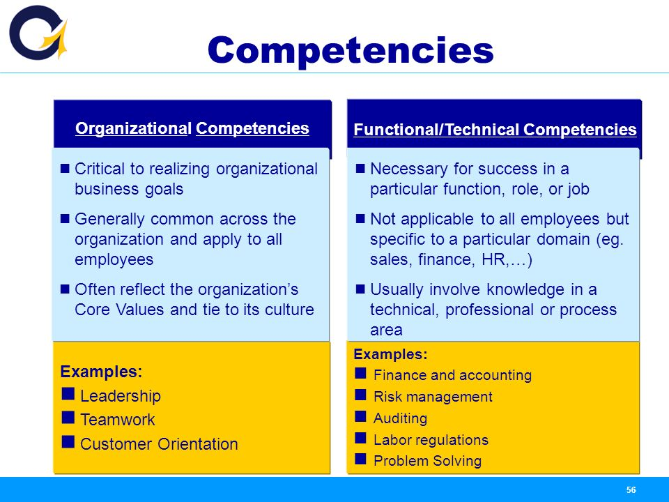 examples of competencies Behavioral competencies articulate natural behaviors choose from our selection of behavioral competencies that are an integral part of on the job success.