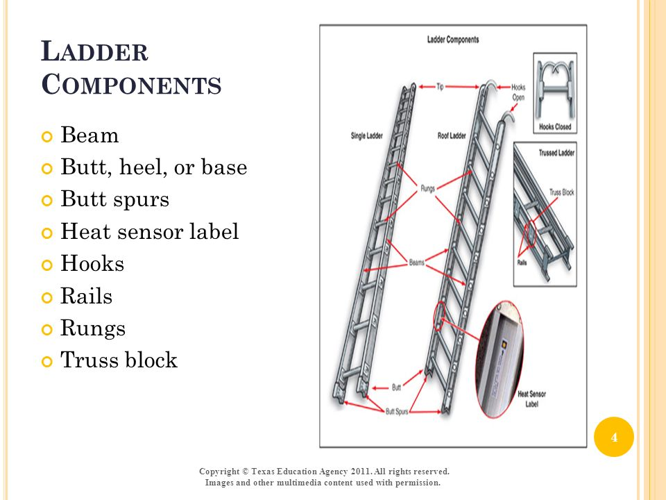 Fire Service Ladders Firefighter Ii Ppt Video Online