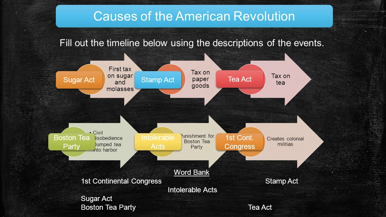 the american revolutions foreshadowing events the stamp act the boston tea party and the skirmishes