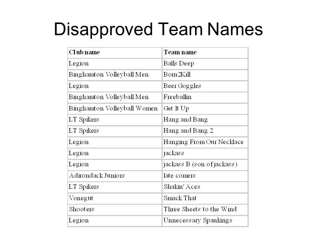 Team Names: R1 Clinic Iroquois Empire Region (IREVA)