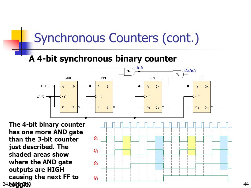 asynchronous v s synchronous circuits Prototyping globally asynchronous locally synchronous circuits on  lowering power consumption in clock by using globally asynchronous, [17] s wicker, v k.