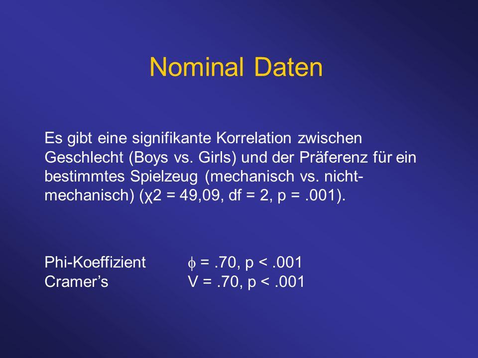Nominal Daten