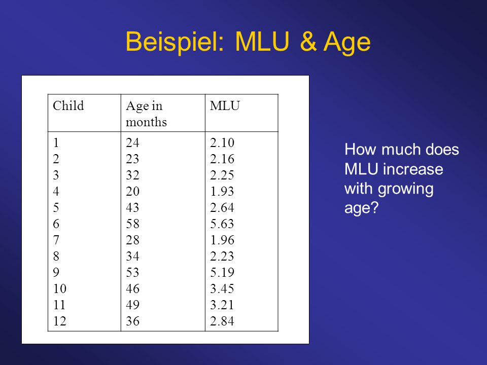 Beispiel: MLU & Age How much does MLU increase with growing age Child