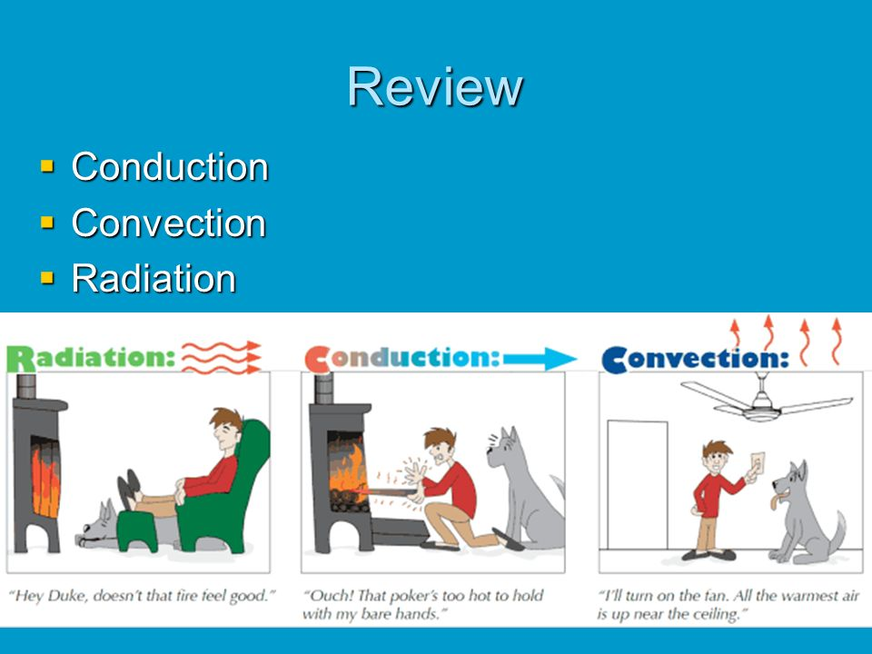 Review Conduction Convection Radiation