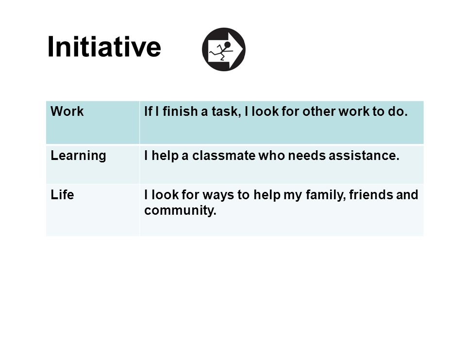 Initiative Work If I finish a task, I look for other work to do.