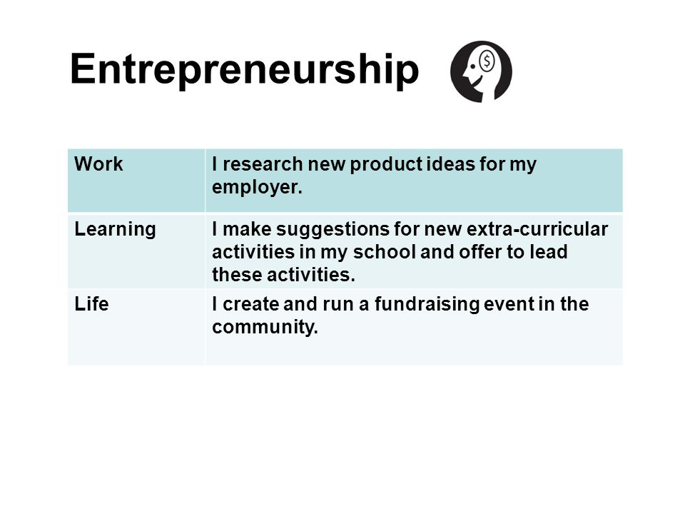 Entrepreneurship Work I research new product ideas for my employer.