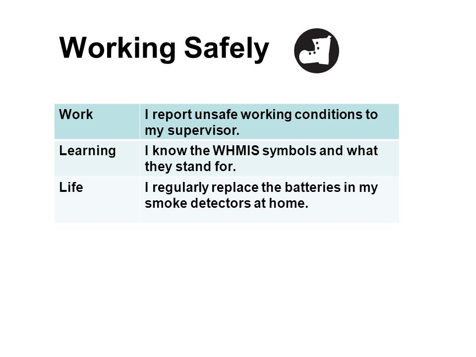 Working Safely Work. I report unsafe working conditions to my supervisor. Learning. I know the WHMIS symbols and what they stand for.