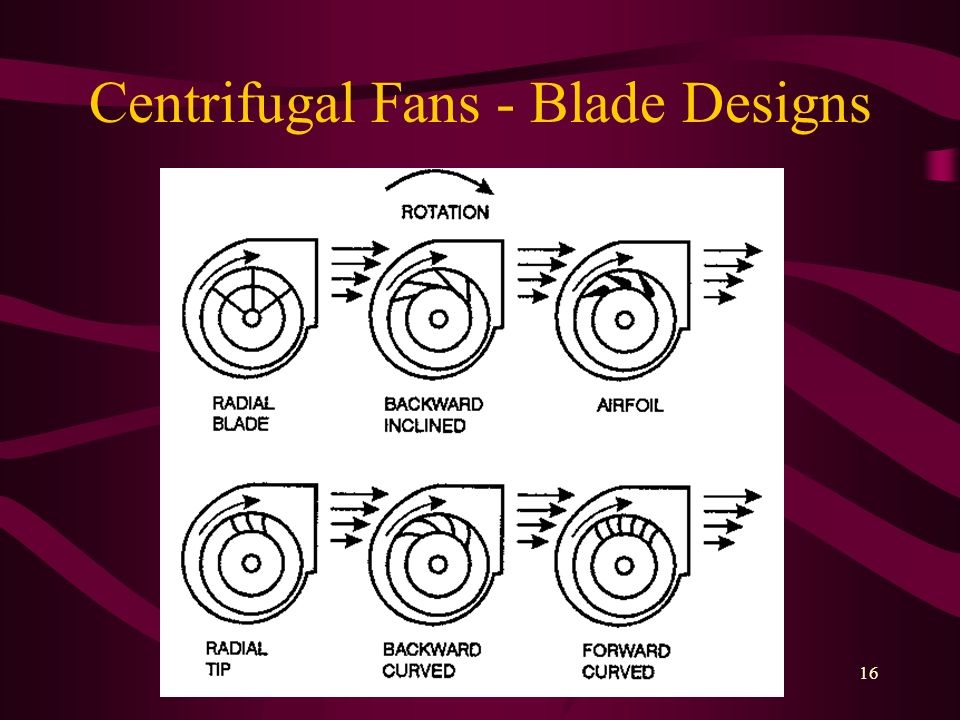 Centrifugal Fan Design : Understanding fan operation and performance ppt video