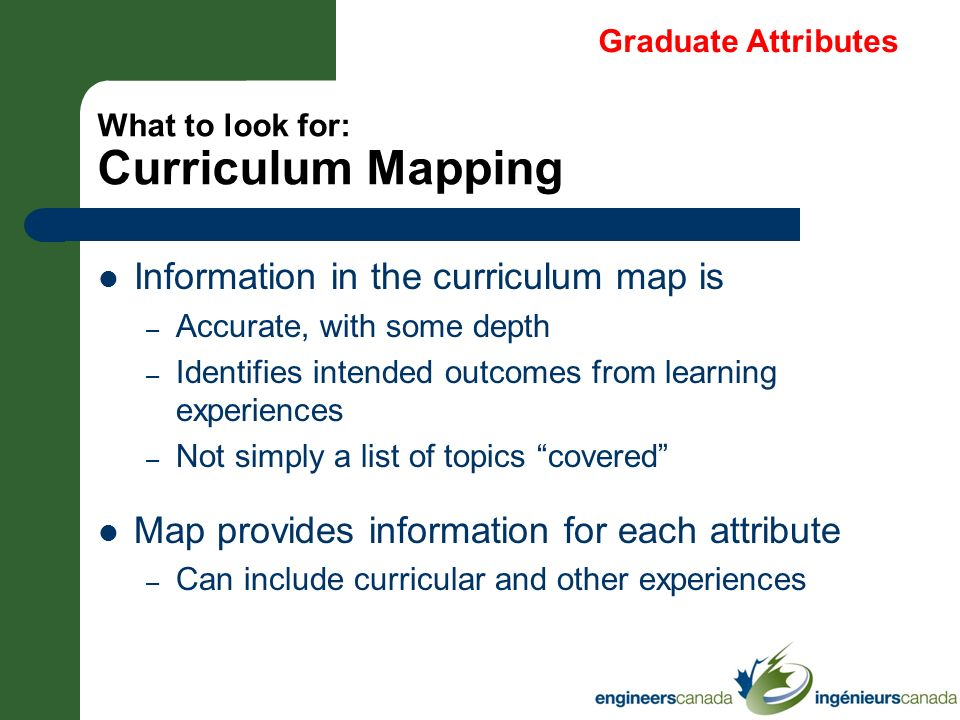 What to look for: Curriculum Mapping