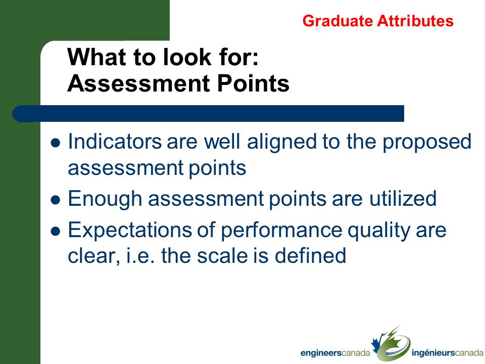 What to look for: Assessment Points