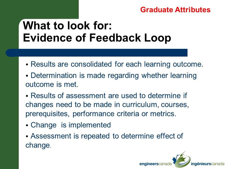 What to look for: Evidence of Feedback Loop