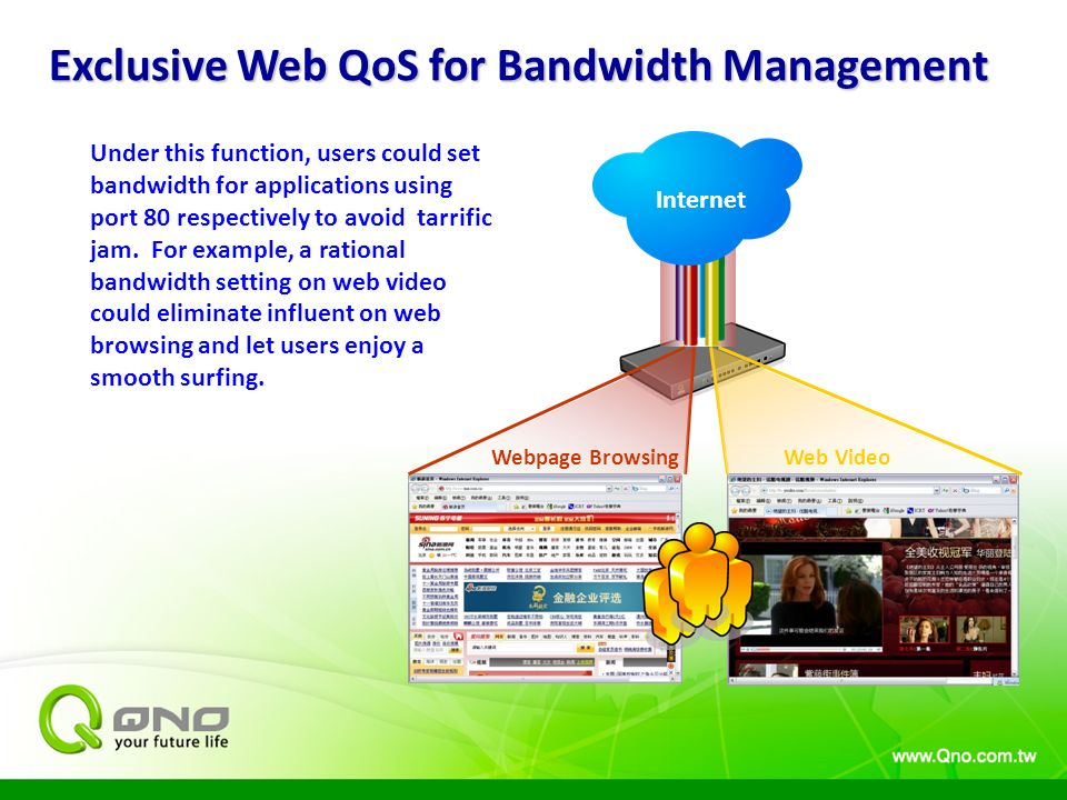 how to set qos setting to limit bandwidth