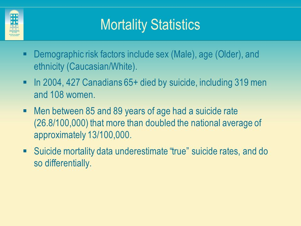 Mortality Statistics Demographic risk factors include sex (Male), age (Older), and ethnicity (Caucasian/White).
