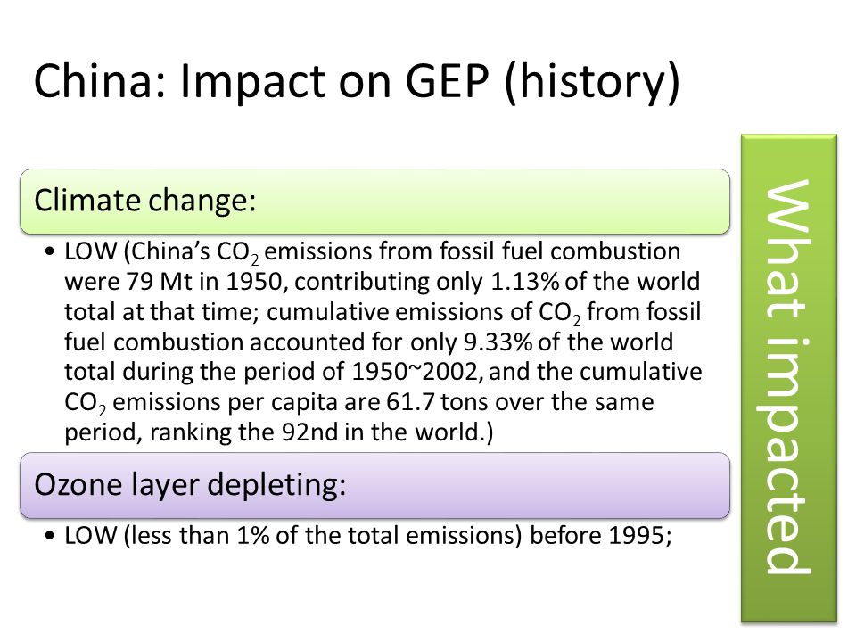 China: Impact on GEP (history)