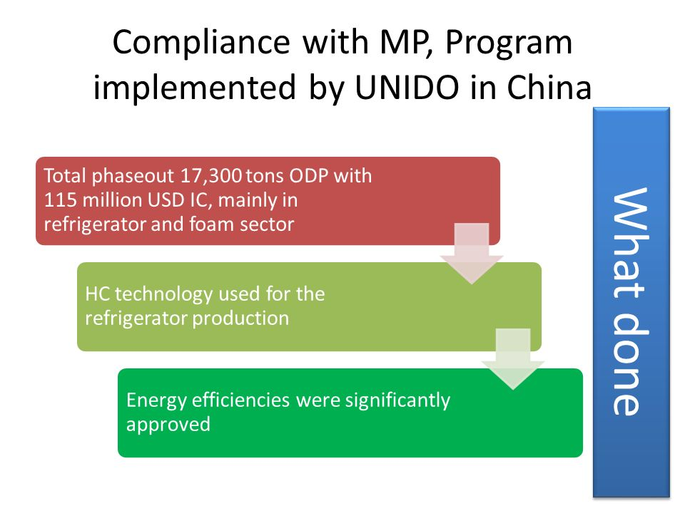Compliance with MP, Program implemented by UNIDO in China