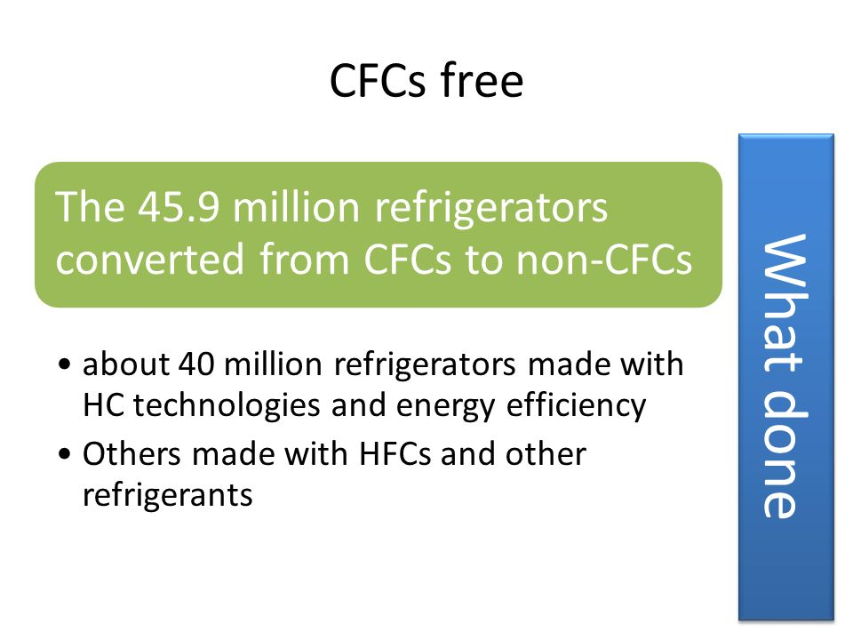 CFCs free What done. The 45.9 million refrigerators converted from CFCs to non-CFCs.