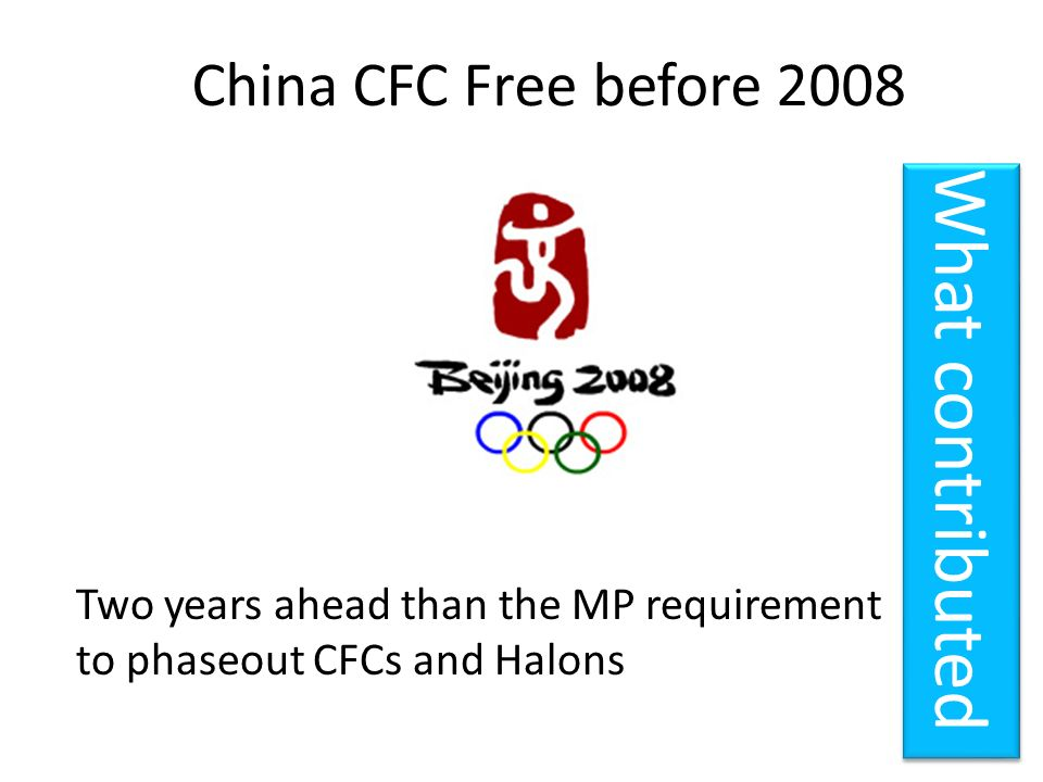 What contributed China CFC Free before 2008