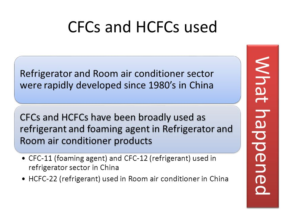 What happened CFCs and HCFCs used