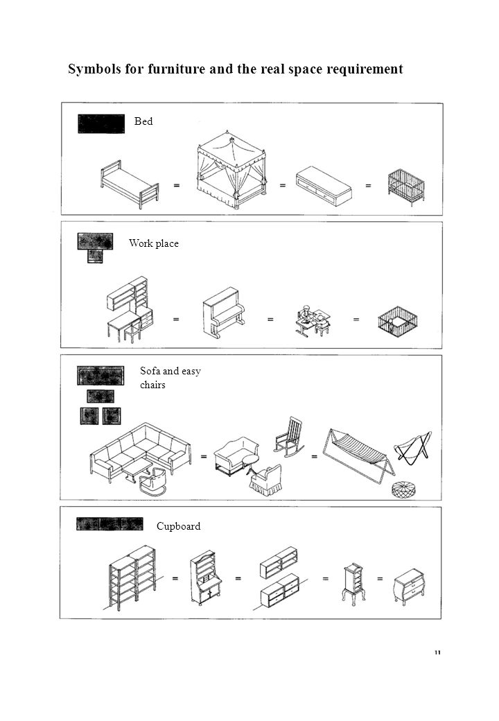 Space Requirements And Furniture Ppt Download
