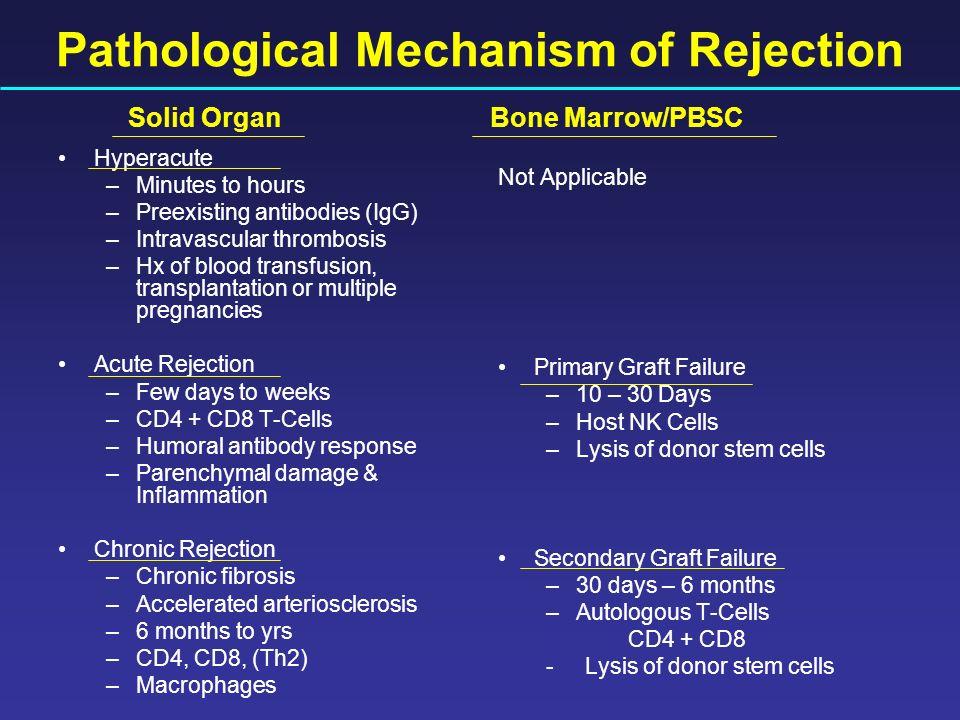 Transplantation Immunology Ppt Video Online Download