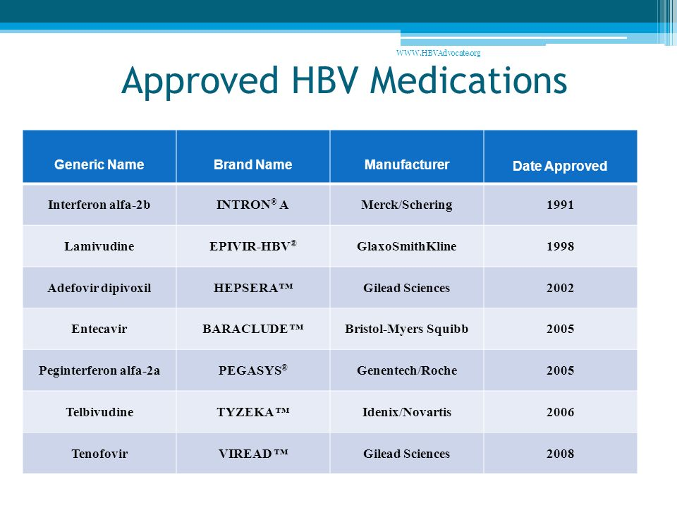 Alan Franciscus Editor-in-Chief HBV Advocate / HCV