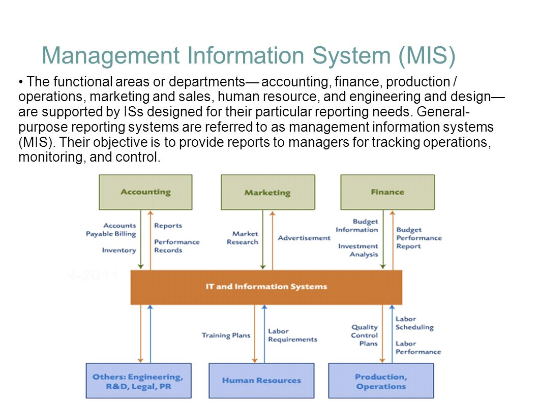 a sound financial reporting system supported Schedule schedule of uniform education reporting system (uers) data  please contact the school financial reporting section in the division of school business 919.
