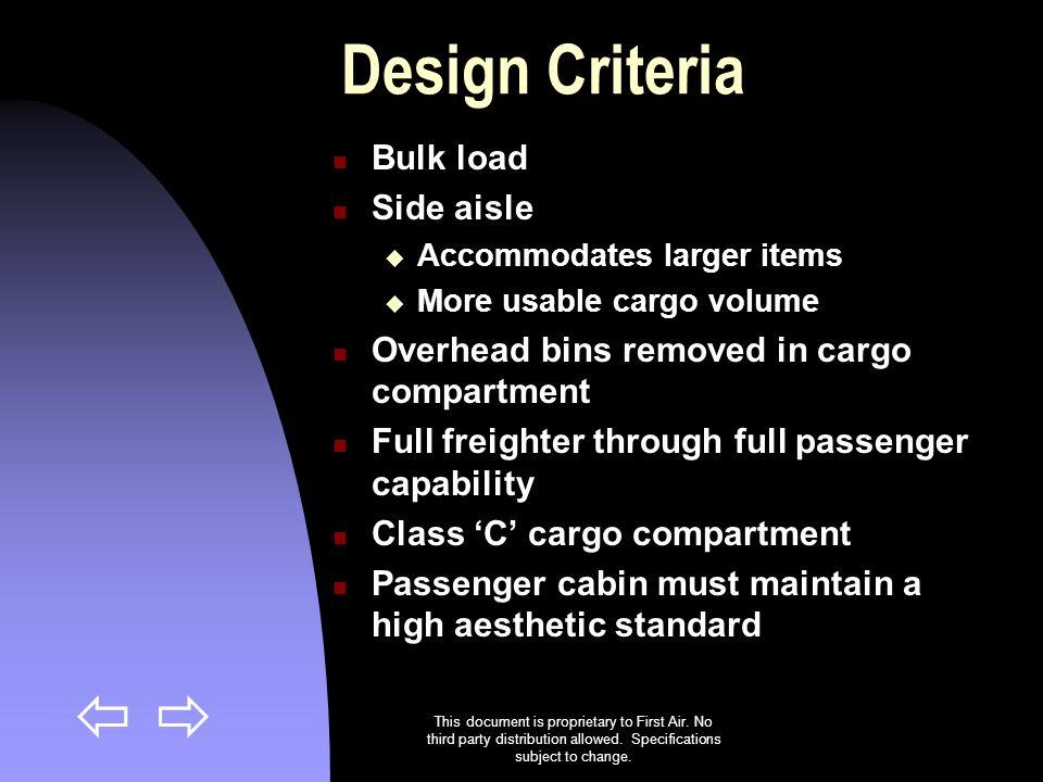 Design Criteria Bulk load Side aisle