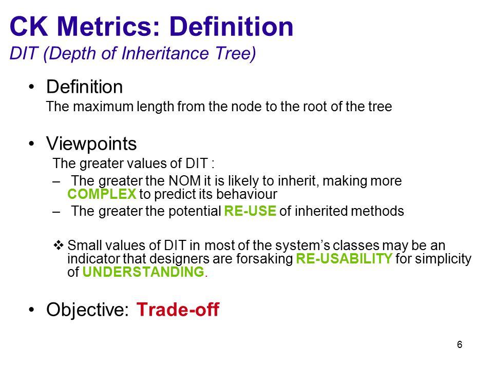 Chidamber & Kemerer Suite of Metrics