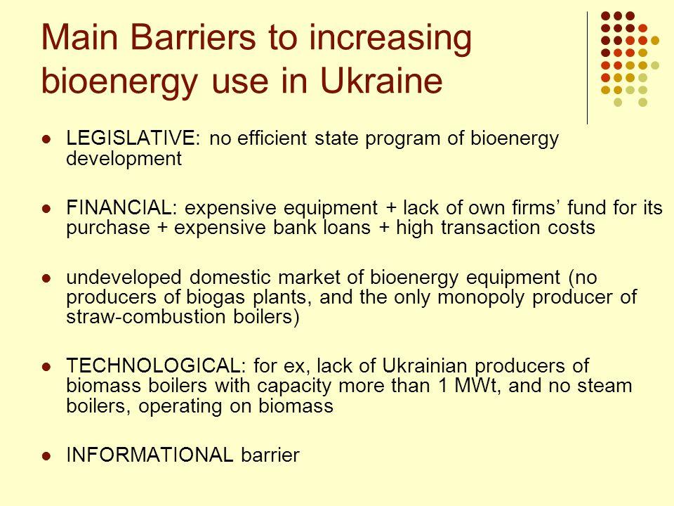 Main Barriers to increasing bioenergy use in Ukraine