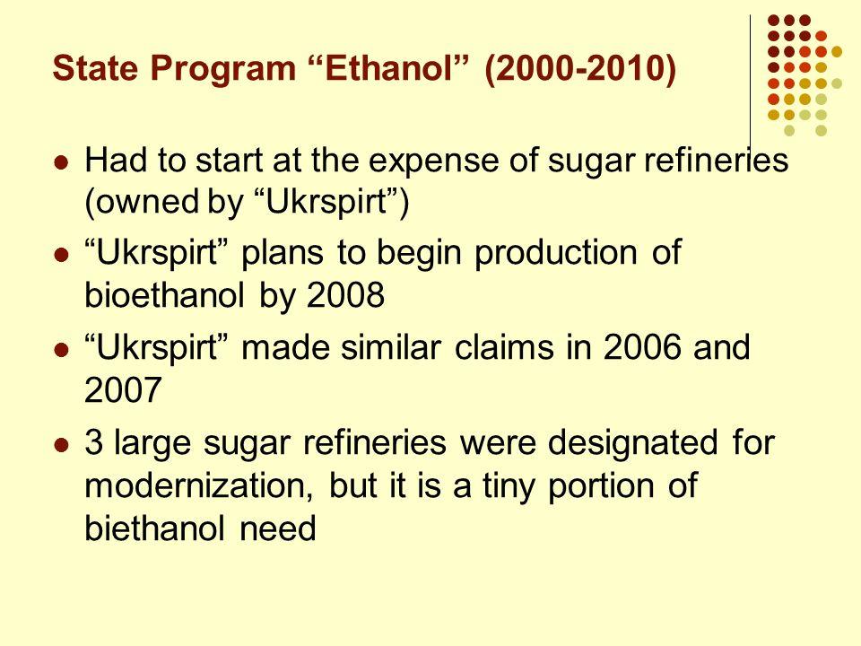 State Program Ethanol (2000-2010)
