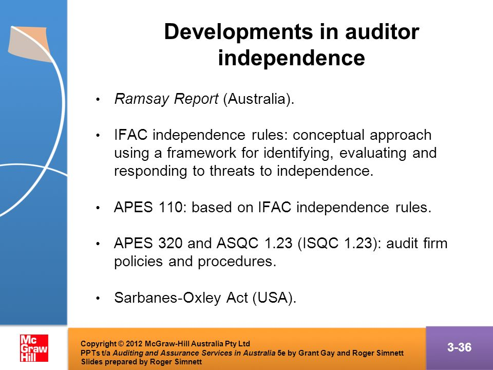 a framework for auditor independence A conceptual framework for audit independence the immediate role of audit independence is to serve the audit, and the objective of the audit is to improve the reliability of information used for investment and credit decisions ultimately, the purpose of audit independenc e is to improve the cost-effectiveness of the capital markets.