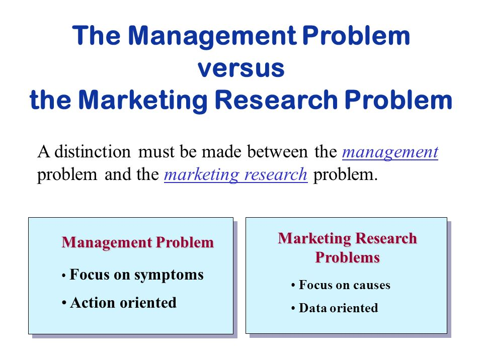 How marketing research determines the mamanement decision problem essay