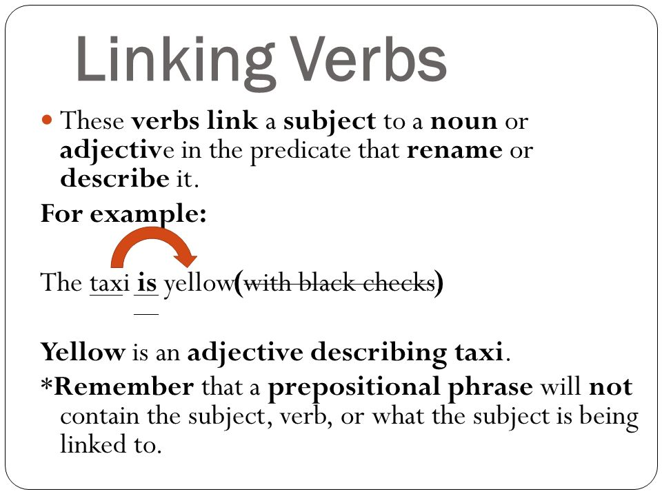 Describe It Let S Review Subjects And Verbs Ppt Video