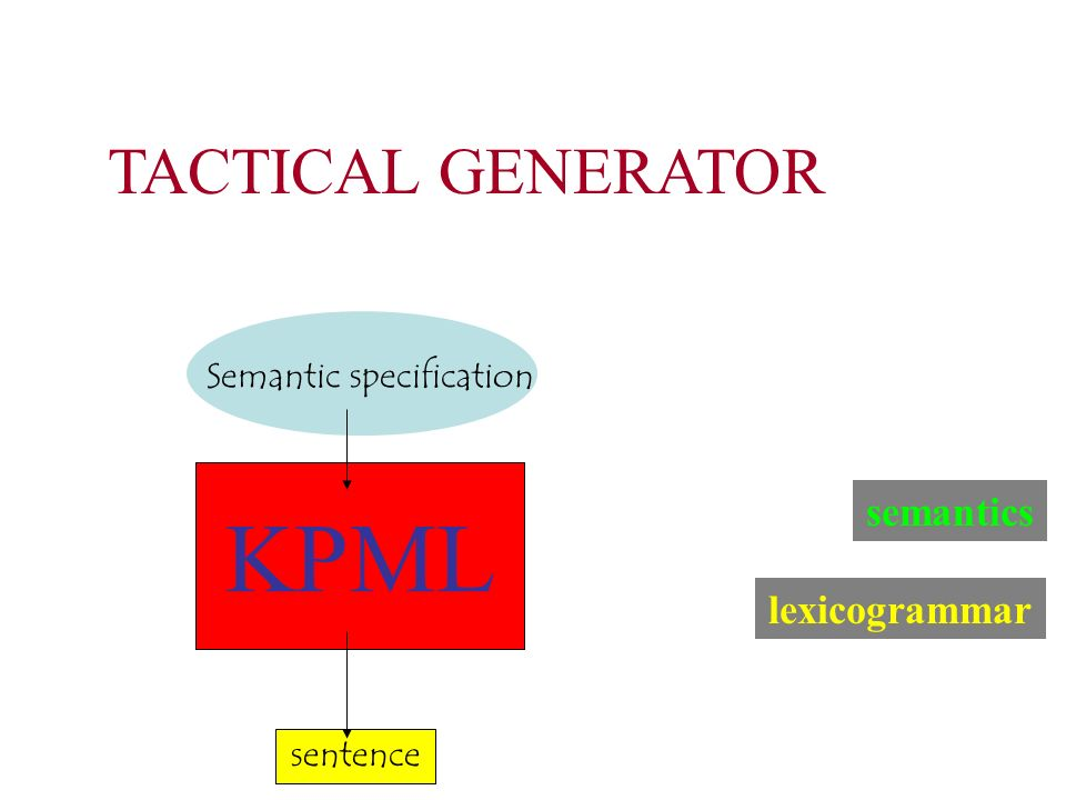 KPML TACTICAL GENERATOR semantics lexicogrammar Semantic specification