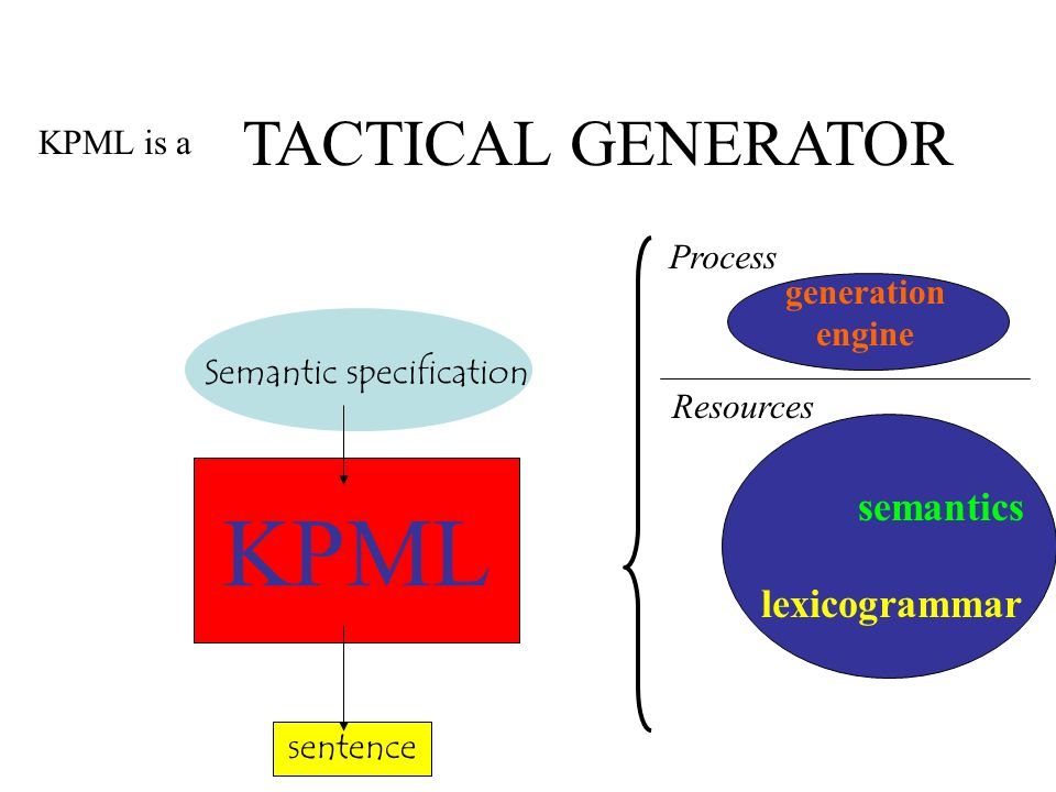 KPML TACTICAL GENERATOR semantics lexicogrammar KPML is a Process