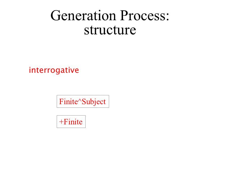 Generation Process: structure interrogative Finite^Subject +Finite