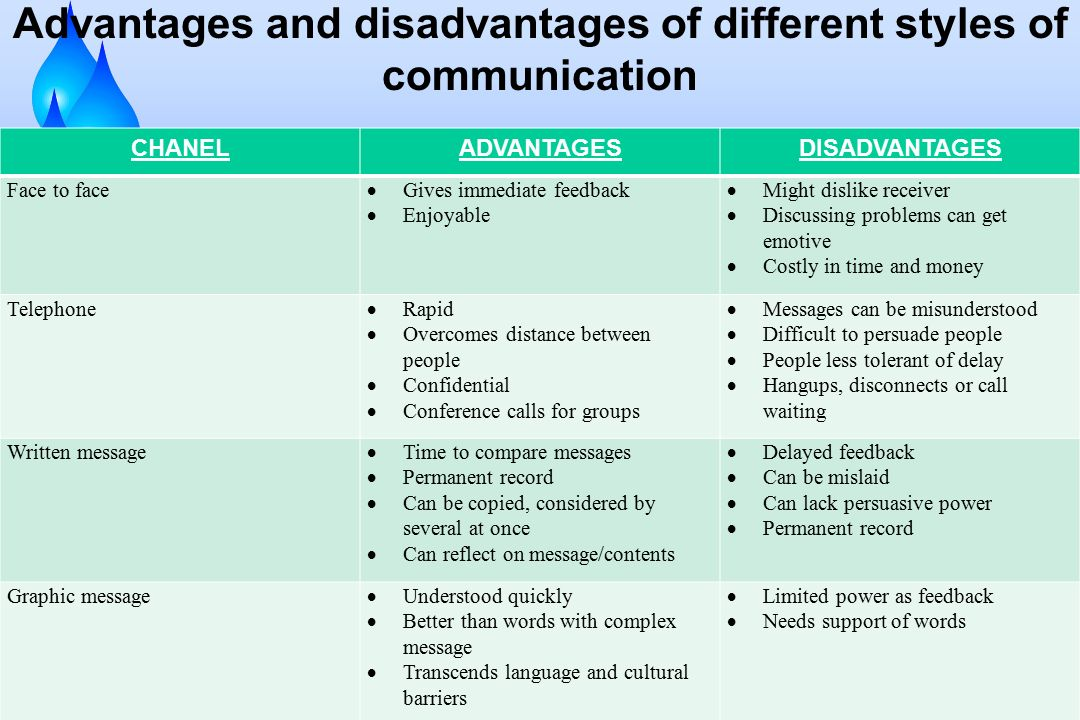 Advantages & Disadvantages of Retailing