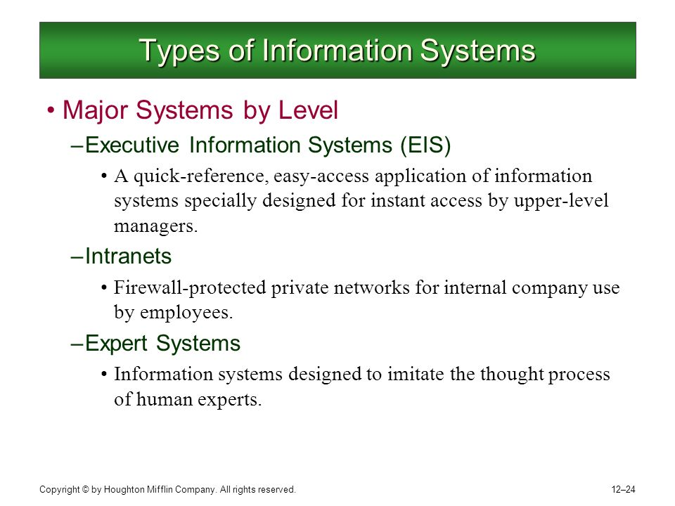 Chapter 12 Communication In Organizations Ppt Video