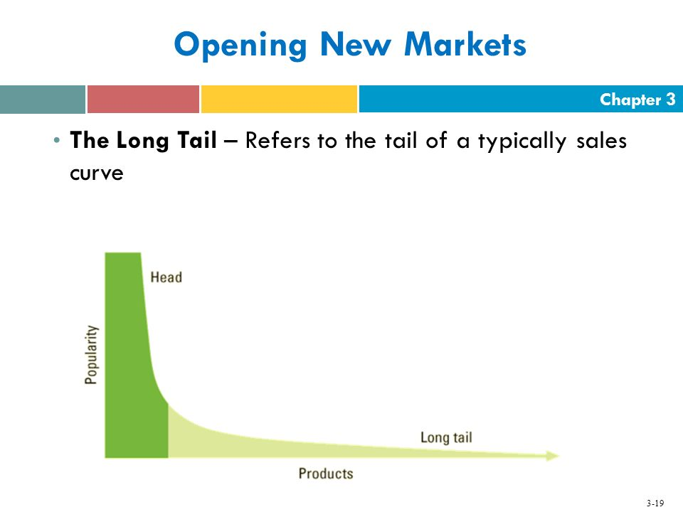 Opening New Markets The Long Tail – Refers to the tail of a typically sales curve