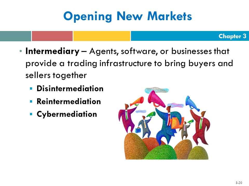 Opening New Markets Intermediary – Agents, software, or businesses that provide a trading infrastructure to bring buyers and sellers together.