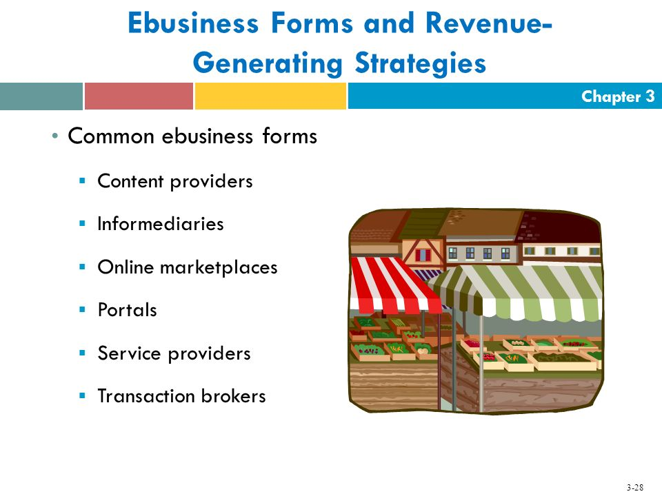 Ebusiness Forms and Revenue-Generating Strategies