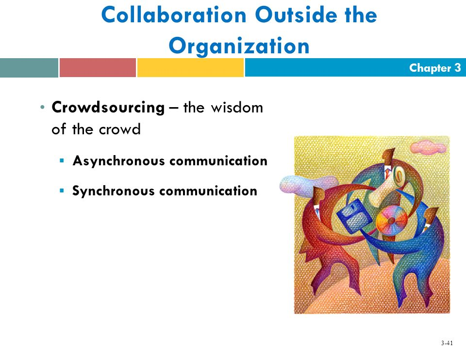 Collaboration Outside the Organization