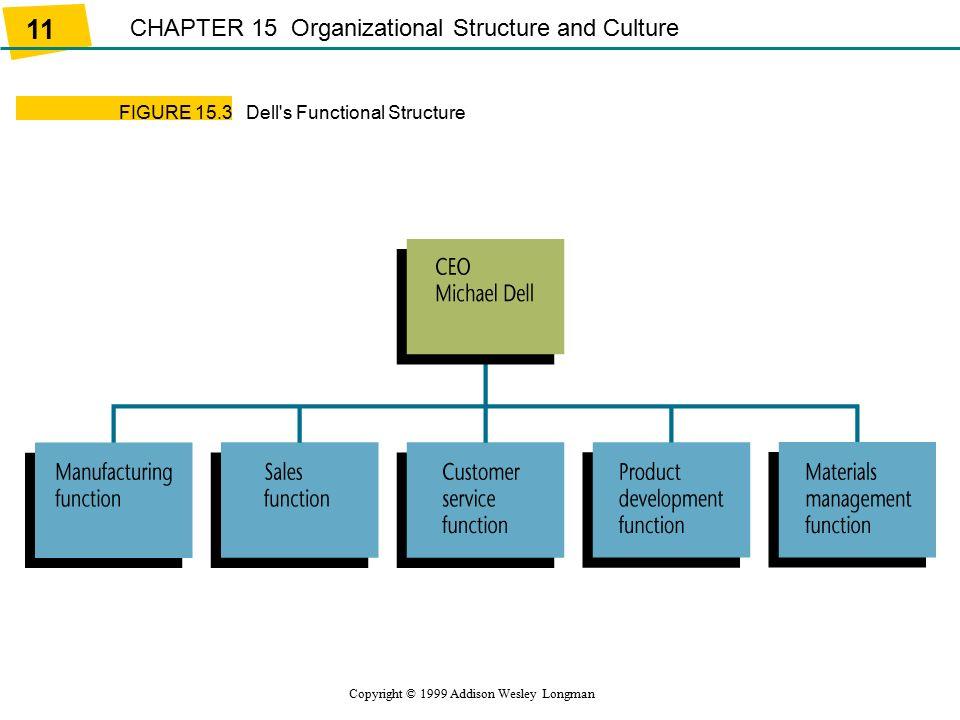 Copyright C A Addison Wesley Longman on Pepsico Organizational Structure Chart