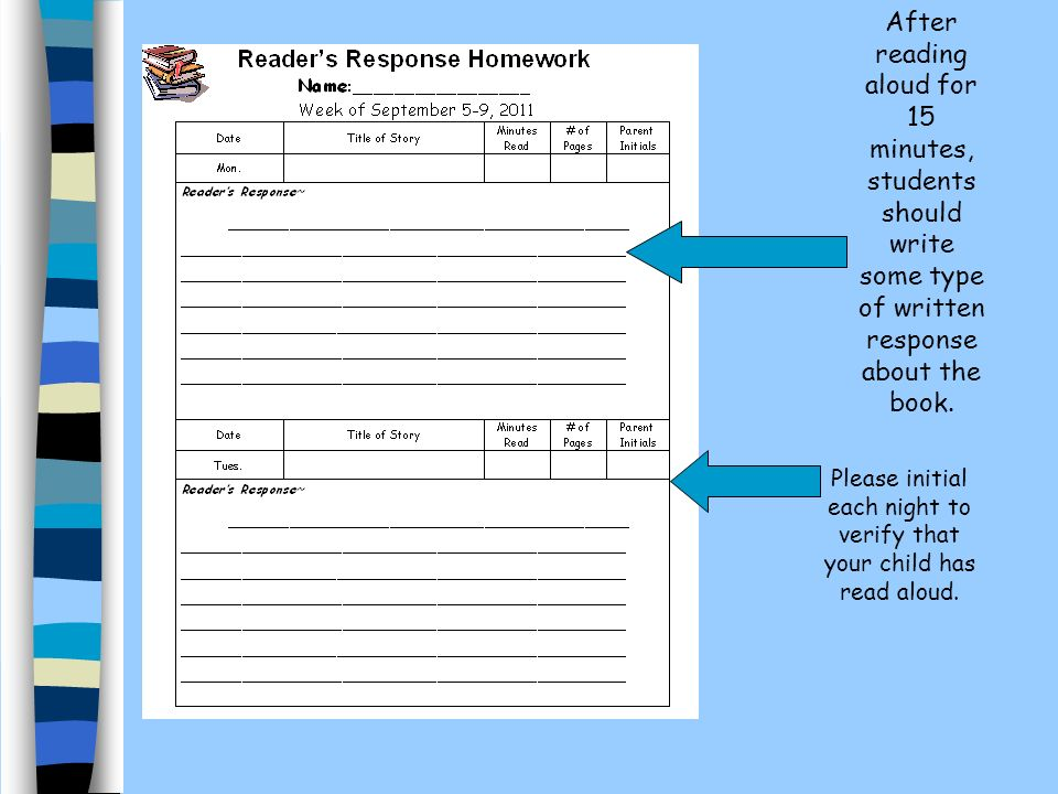 Please initial each night to verify that your child has read aloud.