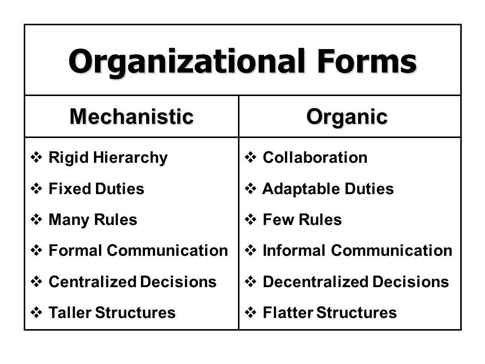 Organizational Forms Mechanistic Organic Rigid Hierarchy Fixed Duties