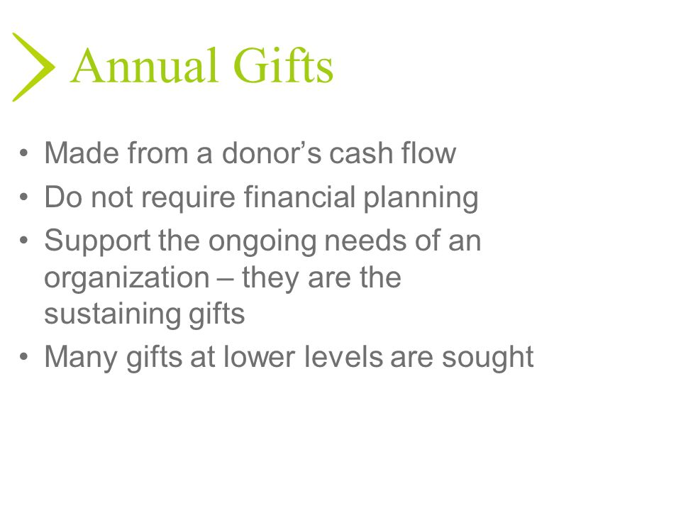 Annual Gifts Made from a donor's cash flow